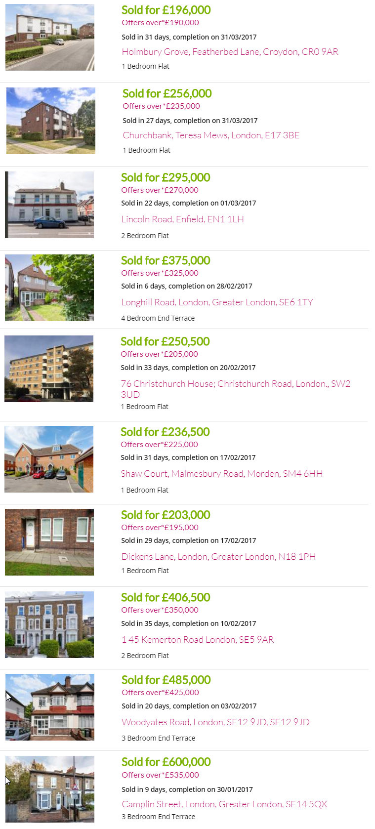 london property sales
